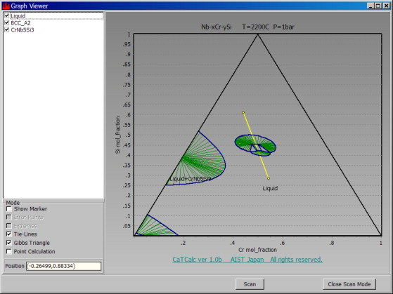 Catcalc new thermodynamic equilibrium calculation software ternary isothermal phase diagram of the nbcrsi system at 2200 c shows an isolated phase domain which is difficult to detect automatically ccuart Choice Image