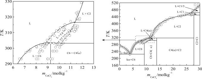 Kcl H2o Phase Diagram - Owner Manual & Wiring Diagram