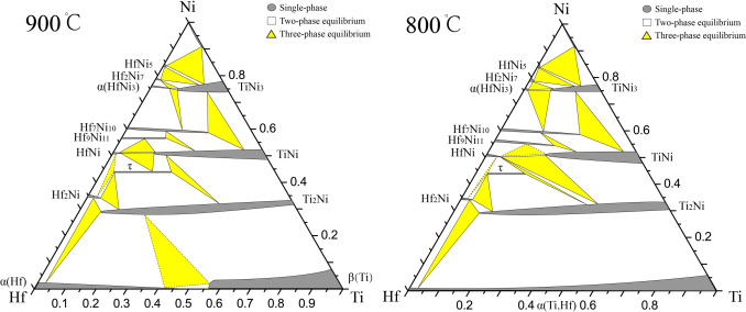 Investigation Of The Phase Equilibria In Ti Ni Hf System Using