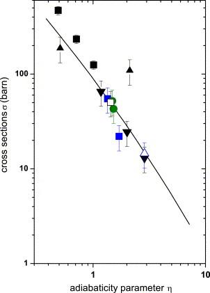 Radiative Electron Capture In Relativistic Ionatom Collisions And