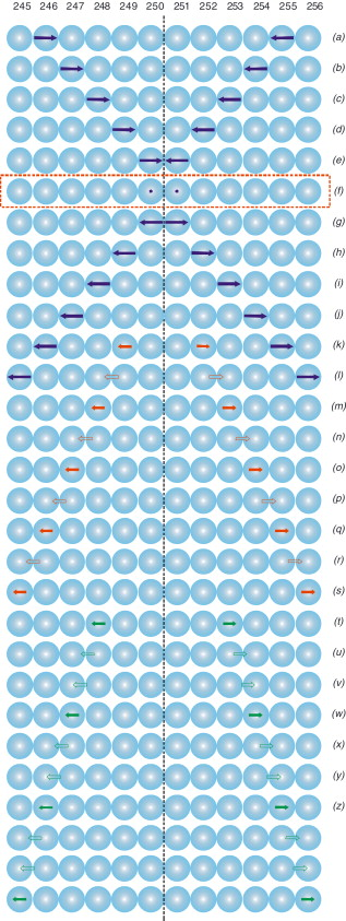 Solitary waves in the granular chain - ScienceDirect