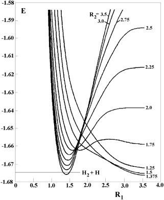 Configurational Transitions In Processes Involving Metal Clusters