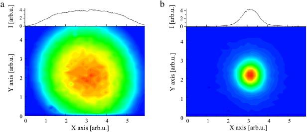 nonlinear optics and laser emission through r andom media folli viola