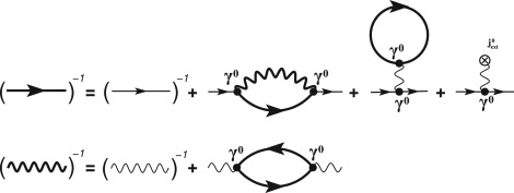Quantum field theory in a magnetic field: From quantum