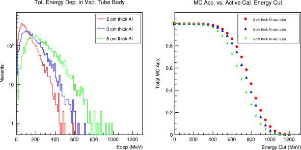 Neutron-antineutron oscillations: Theoretical status and