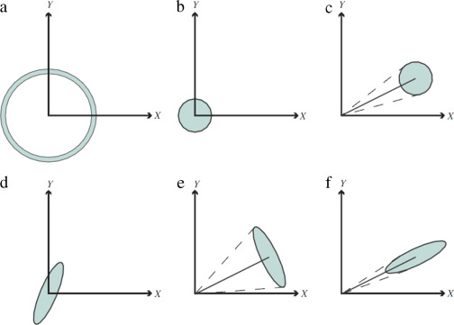 Quantum metrology and its application in biology sciencedirect sciox Images