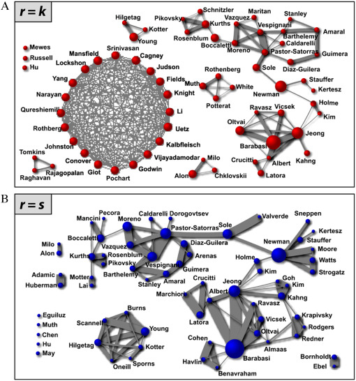 Complex system and binary networks