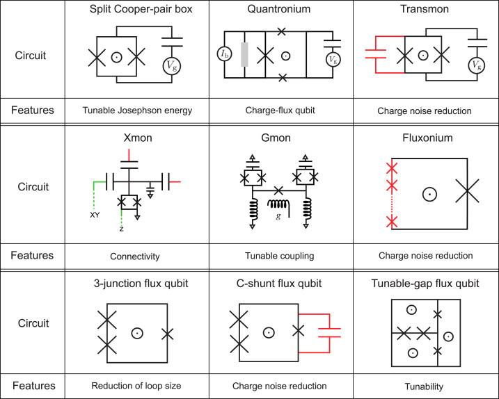 Microwave photonics with superconducting quantum circuits