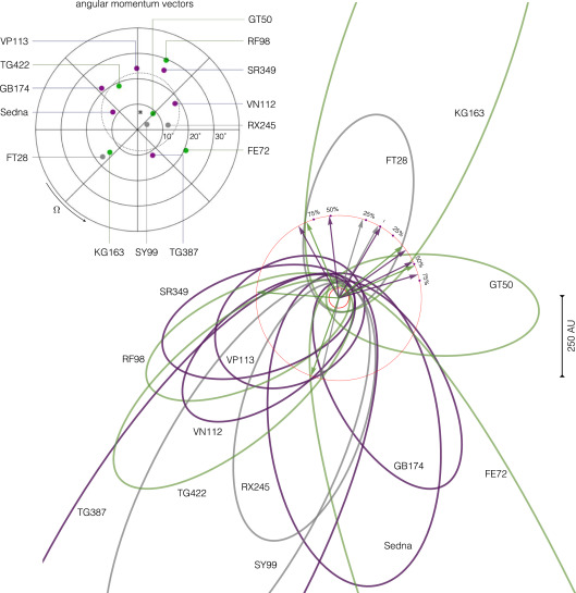 The Planet Nine Hypothesis