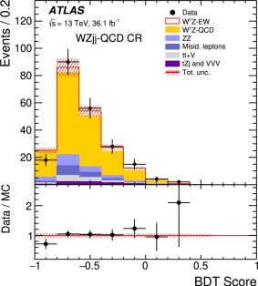 Observation of electroweak W±Z boson pair production in
