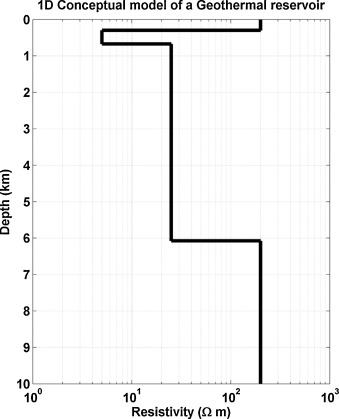 Robust estimation of temporal resistivity variations: Changes from on