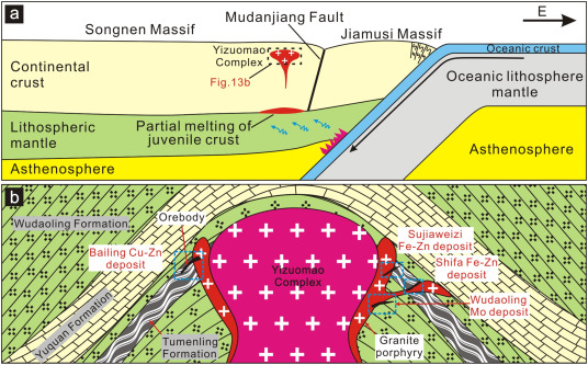 Early Jurassic magmatism and metallogeny in the Yizuomao area