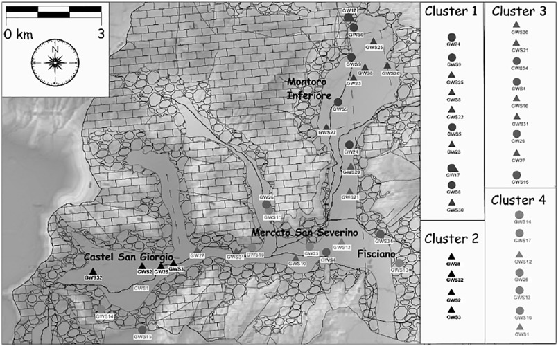 Cluster analysis for groundwater classification in multi ...