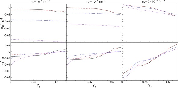 Nuclear Statistical Equilibrium equation of state for core collapse