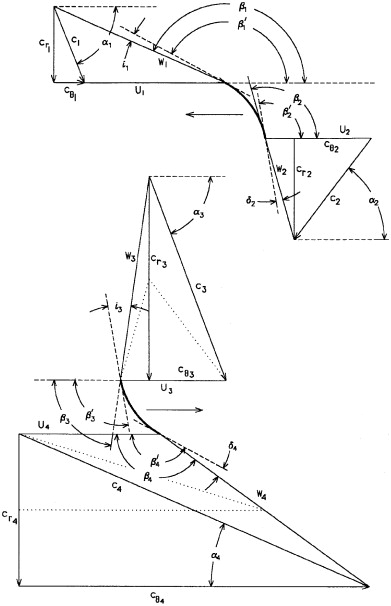 Aerodynamics Of Cross Flow Fans And Their Application To Aircraft