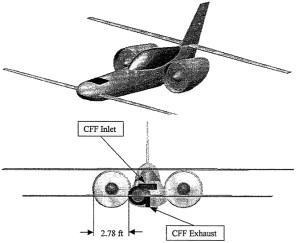 Aerodynamics of cross-flow fans and their application to aircraft