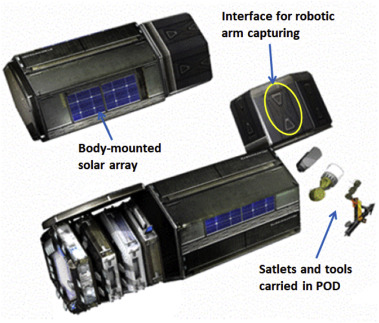 On-orbit service (OOS) of spacecraft: A review of engineering