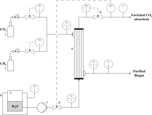 Establishing The Suitability Of Symmetric Ultrathin Wall
