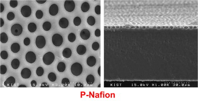 nafion membranes with a porous surface sciencedirect