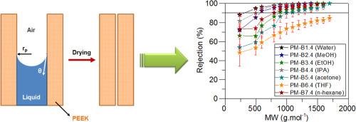 Controlling molecular weight cut-off of PEEK nanofiltration