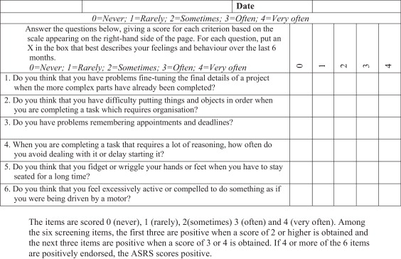 rating Adhd scale conners adult