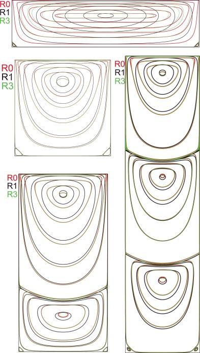 Lid-driven cavity flow of viscoelastic liquids - ScienceDirect