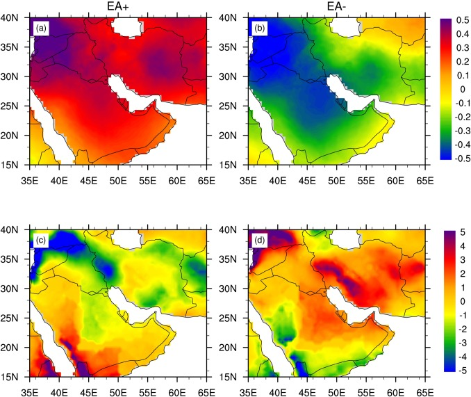 Impacts of large-scale teleconnections on climate