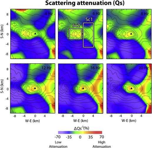 Separation of scattering and intrinsic attenuation at Asama