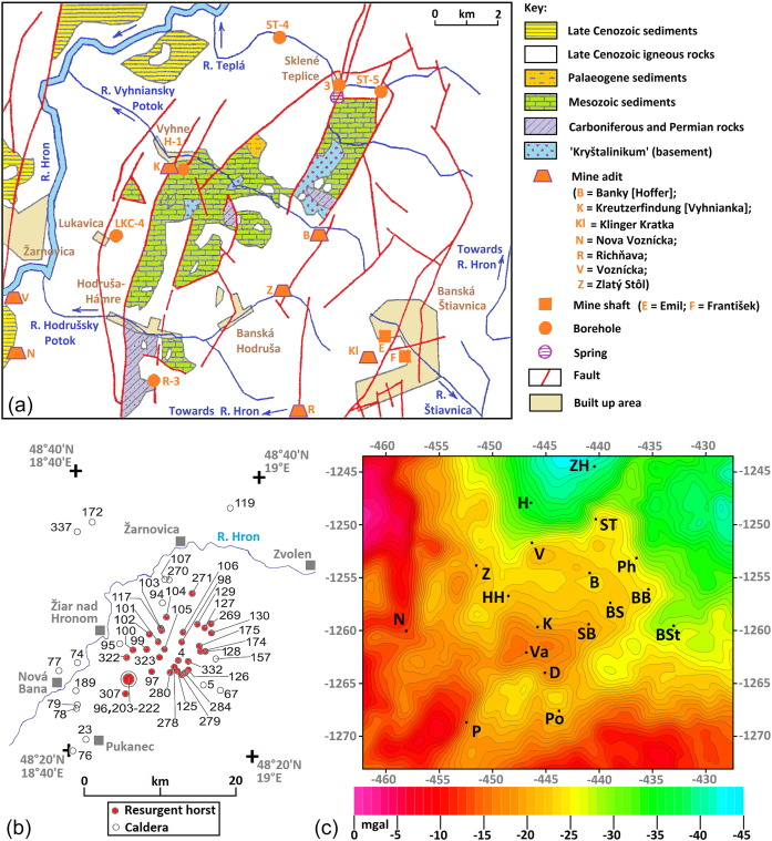 Gamma-ray spectrometry in the field: Radioactive heat
