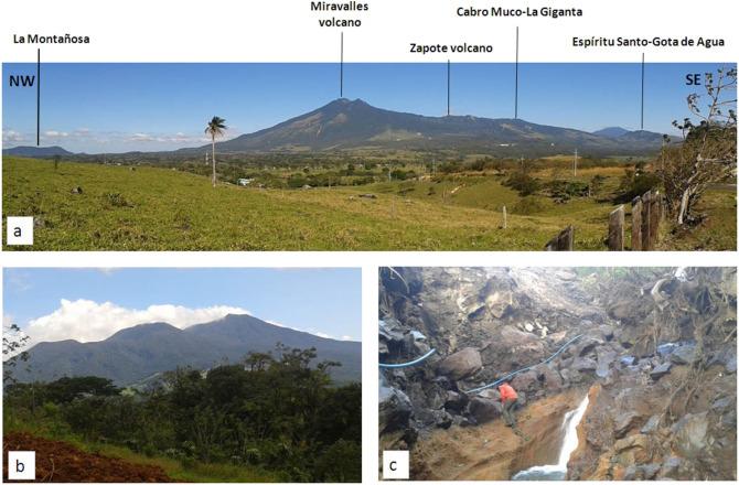 Geological, petrological and geochemical framework of Miravalles