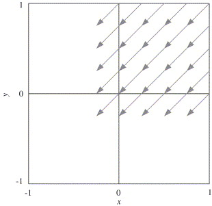 A numerical scheme based on a solution of nonlinear advection