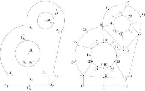 P2Q2Iso2D=2D Isoparametric FEM in Matlab - ScienceDirect