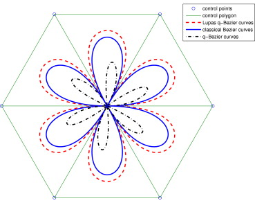 Generalized Bézier curves and surfaces based on Lupaş q