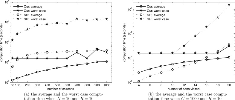 Stowage planning for container ships: A heuristic algorithm