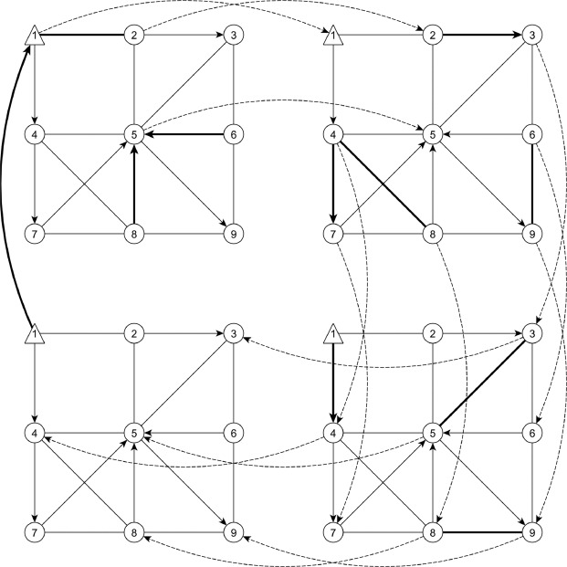 The Hierarchical Mixed Rural Postman Problem: Polyhedral