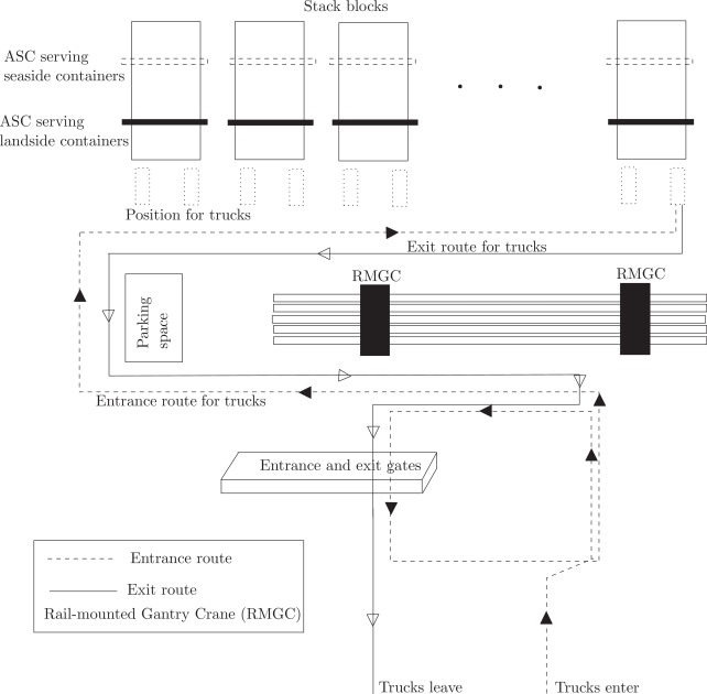 Solving semi-open queuing networks with time-varying arrivals: An