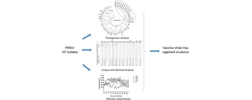 Children's Temperature Chart | Advil Canada