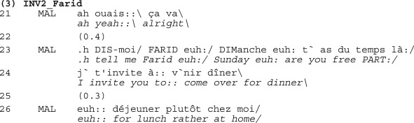 Invitations in French: A complex and apparently delicate