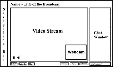 Toward a transcription and analysis of live streaming on