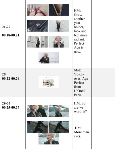 Tv Toiletries In Multimodal Female AdsA Pragmatic Identities And IWEH2D9
