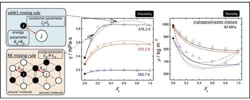 density of alcohol vs water