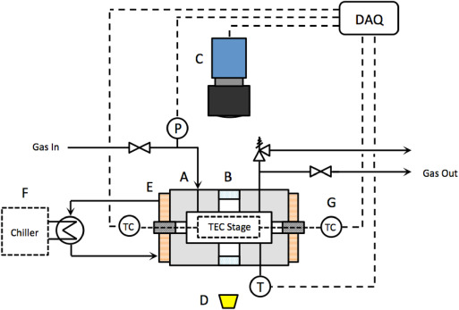 Novel gas hydrate reactor design: 3-in-1 essment of phase ... on boss snow plow solenoid diagram, fisher parts diagram, fisher plow diagram, fisher regulator diagram, fisher plow solenoid wiring,