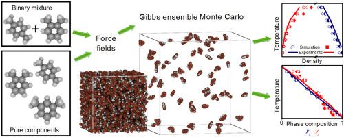 Molecular simulation of the vapor-liquid equilibria of