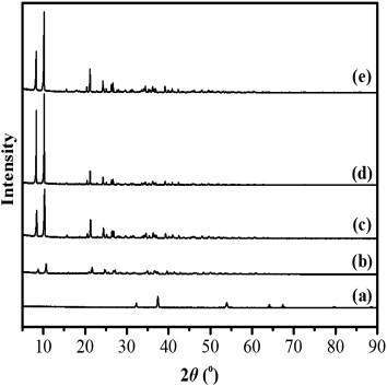 Waste carbide slag as a solid base catalyst for effective synthesis