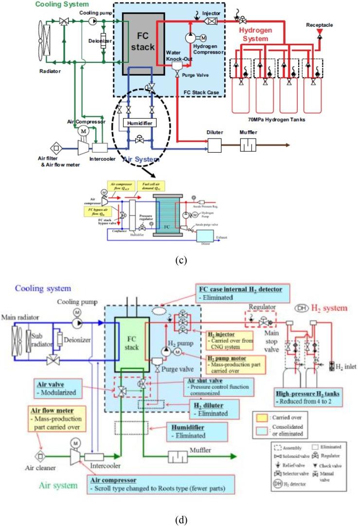 System Diagram Moreover Honeywell D Er Actuator Motor Wiring Diagram