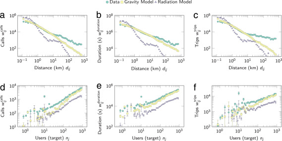 Modelling the distance impedance of protest attendance