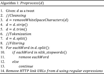 The structure of word co-occurrence network for microblogs