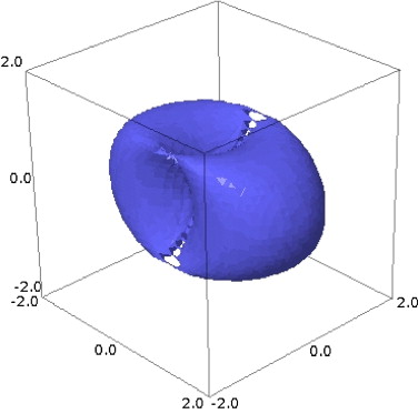 A Parametric Approach To 3d Dynamic Geometry Sciencedirect
