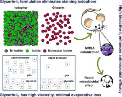Enhanced topical delivery of non-complexed molecular iodine for