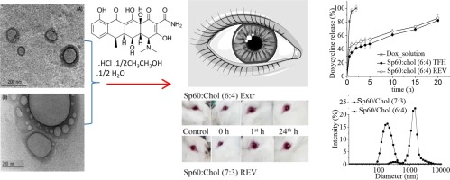 plaquenil 200 mg buy